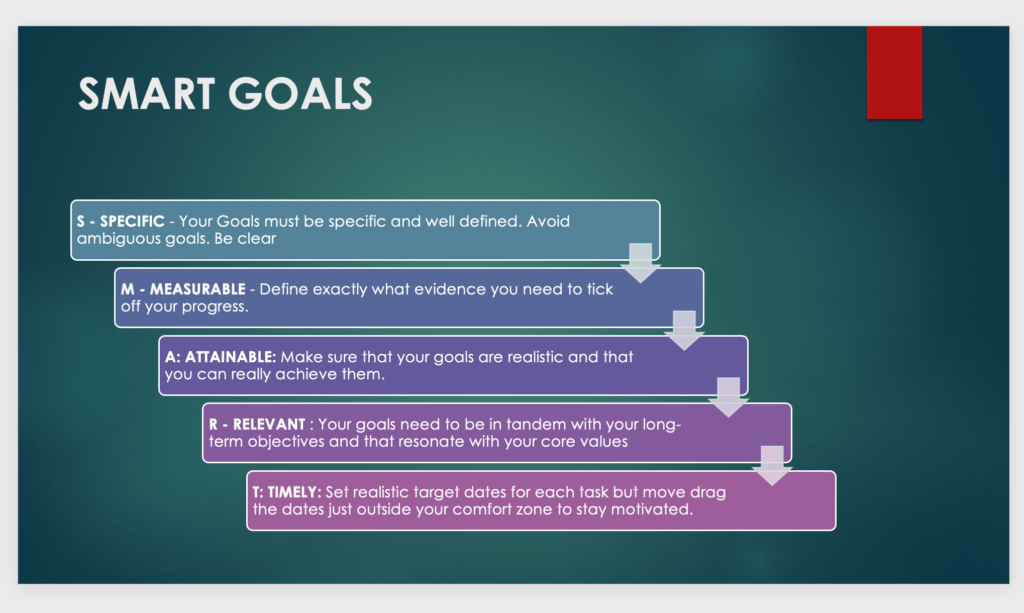 smart model in goal setting